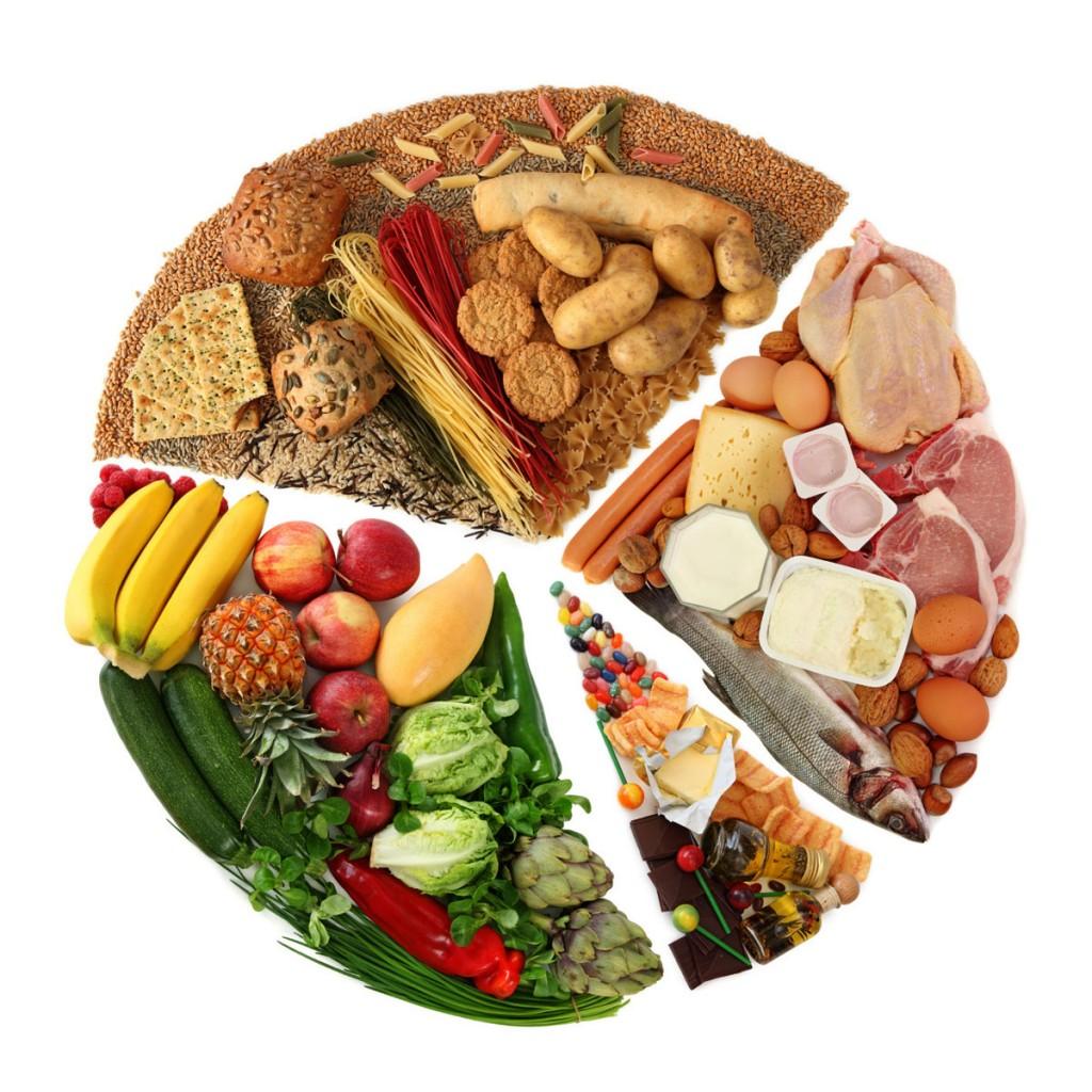 Dinh dưỡng cho bệnh nhân nhược cơ 1